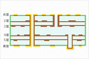 (5)高多層プリント配線板